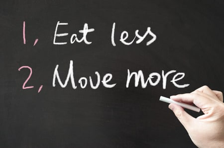Chalkboard stating Eat Less Move More