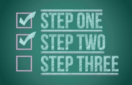 Step Check List